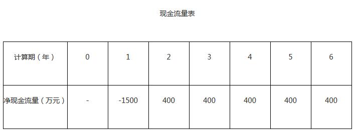 最新浙江杭州一级建造师模拟题库